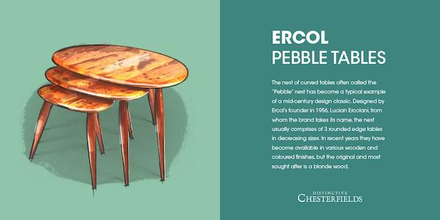 pebble-tables