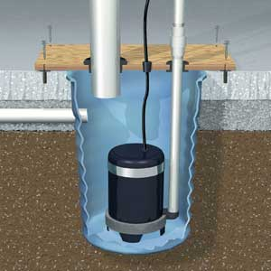 sump pump for flood how does it work